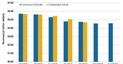 uploads/2018/08/sales-estimates-2-1.png