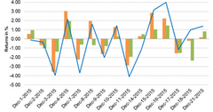 uploads///Graph Part  Dec