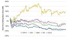 uploads///Dry Bulk Shipping Stocks    e