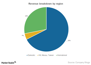 uploads/2014/12/Part2_CEA_Revenue-break-down1.png