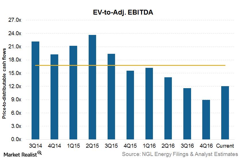 uploads///EV to EBITDA