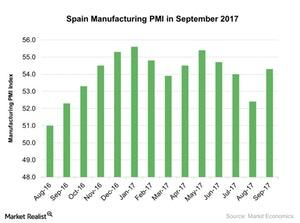 uploads/2017/10/Spain-Manufacturing-PMI-in-September-2017-2017-10-05-1.jpg