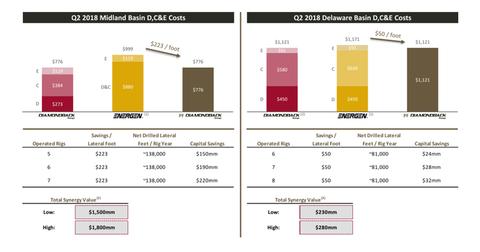 uploads/2018/08/Capital-savings-1.png