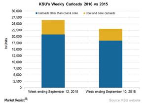 uploads/2016/09/KSU-Carloads-3-1.png