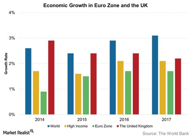 uploads///Economic Growth in Euro Zone and the UK