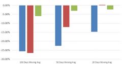 uploads///Moving Average