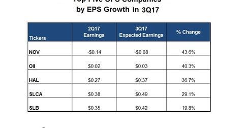 uploads/2017/09/EPS-Top-1.jpg