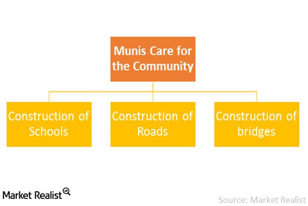 uploads///Munis care