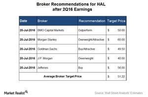 uploads/2016/07/Broker-Recommendations-13-1.jpg
