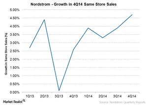uploads/2015/03/same-store-sales1.png