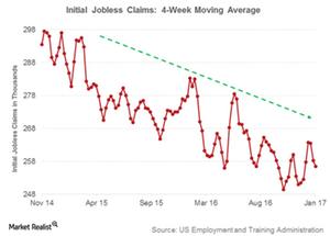 uploads///US Employment