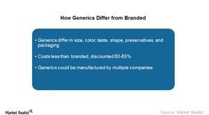 uploads///How Generics differ from branded