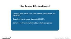 uploads/2015/03/How-Generics-differ-from-branded21.jpg