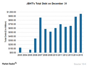 uploads/2016/03/JBHT-Debt1.png