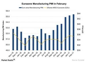 uploads/2017/03/Eurozone-Manufacturing-PMI-in-February-2017-03-04-1.jpg