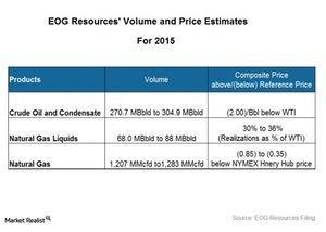 uploads///Estimates volume and price
