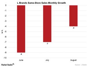 uploads/2017/09/L-Brands-1.png