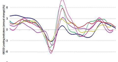 uploads/2015/10/global-growth-slowdown1.png
