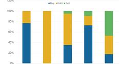 uploads///part  analysts
