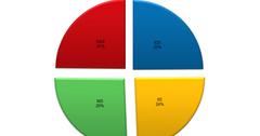 uploads///RTN revenue by segment