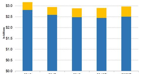 uploads/2019/05/Graph-4-5-1.png