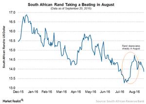 uploads/2016/09/2-SA-Rand-1.png
