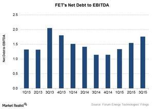 uploads/2016/03/Net-debt-to-EBITDA21.jpg