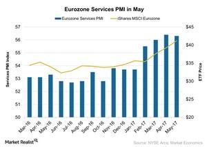 uploads/2017/06/Eurozone-Services-PMI-in-May-2017-06-18-1.jpg
