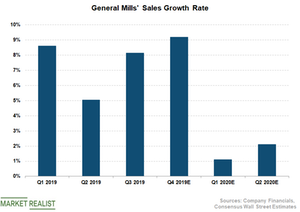 uploads/2019/03/GIS-Sales-3-1.png