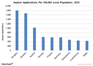 uploads/2016/06/5-Migrants-1.png