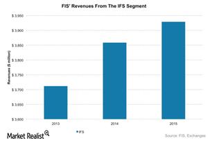 uploads/2016/05/IFS-Segment1.png