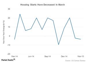 uploads/2015/04/us-indicators21.png