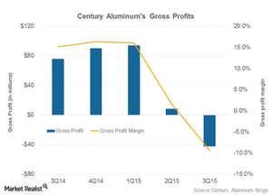 uploads/2015/11/part-3-gross-profits1.png