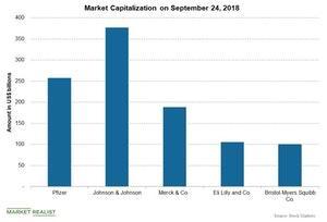 uploads/2018/09/Chart-005-2-1.jpg