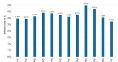 uploads///Inflation in Peru Continues to Decline in June