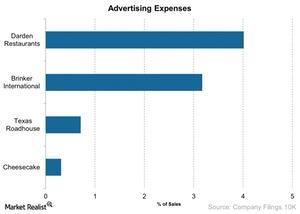 uploads/2014/12/Advertising-Expenses-2014-12-291.jpg