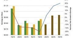 uploads///Mead Johnsons Earnings Estimates