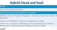 uploads///hybrid cloud