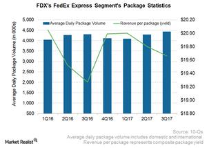 uploads/2017/03/FDX-Express-1.png