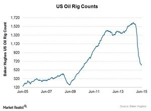 uploads/2015/06/Crude-oil-rigs1.jpg