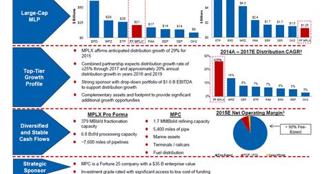 uploads/2015/07/MWE-MPLX-pro-forma-company.png