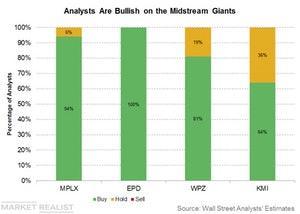 uploads/2018/05/analysts-recom-1.jpg