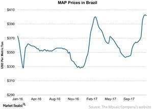 uploads/2017/12/MAP-Prices-in-Brazil-2017-12-09-1.jpg