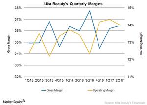 uploads/2017/11/Ulta-Margins-2Q17-1.png