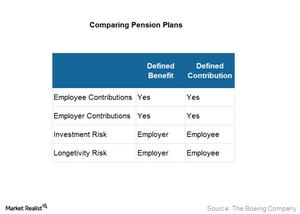 uploads/2016/11/pension-plan-comparison-1.png