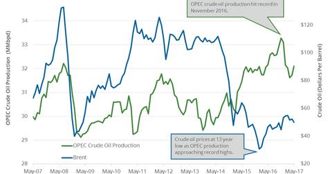 uploads/2017/07/OPEC-3.png