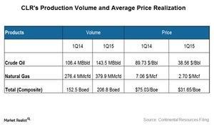 uploads/2015/05/Volume-and-Price31.jpg