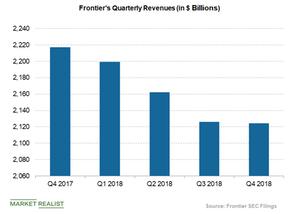 uploads/2019/02/Frontier-quarterly-revenues-1.png