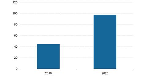 uploads/2018/11/HYbrid-cloud-market-1.png
