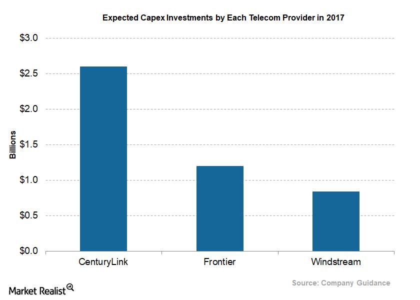 uploads///Telecom Frontier Q Capital Expenditure